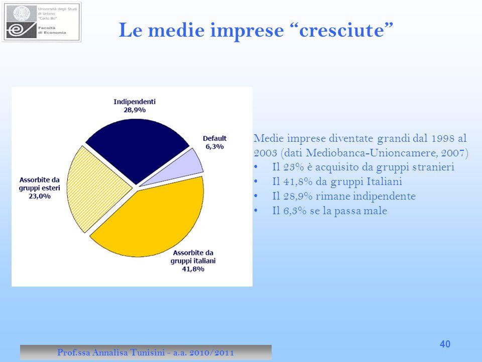 "Prof.ssa Annalisa Tunisini - a.a. 2010/2011 40 Le medie imprese ""cresciute"" Medie imprese diventate grandi dal 1998 al 2003 (dati Mediobanca-Unioncame"