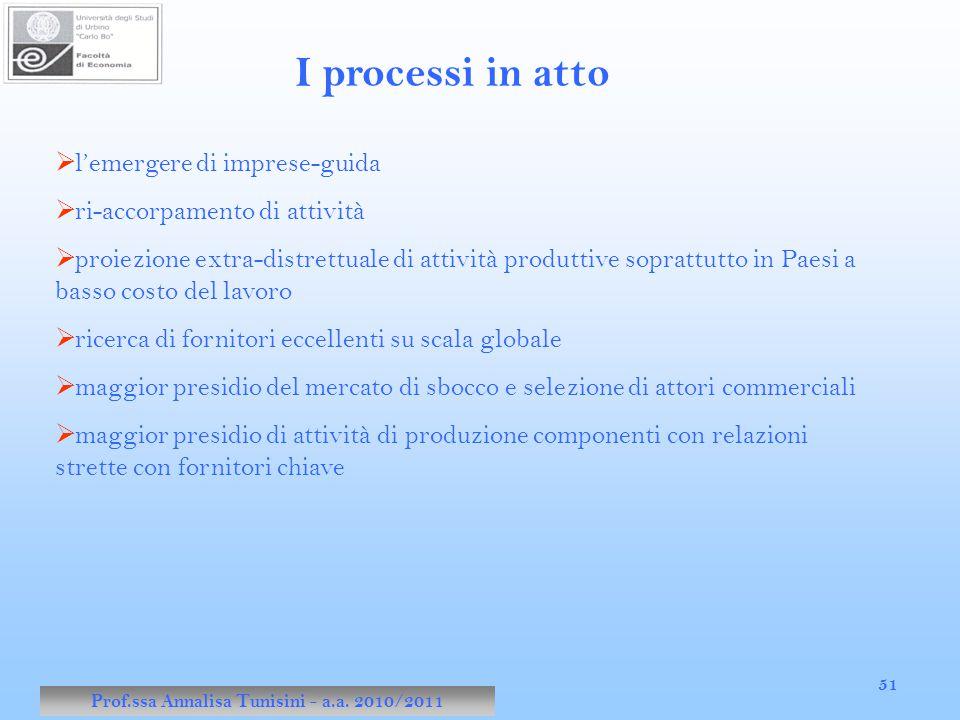 Prof.ssa Annalisa Tunisini - a.a. 2010/2011 51 I processi in atto  l'emergere di imprese-guida  ri-accorpamento di attività  proiezione extra-distr