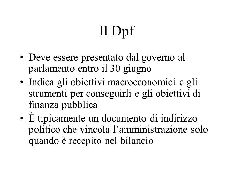 Il Dpf Deve essere presentato dal governo al parlamento entro il 30 giugno Indica gli obiettivi macroeconomici e gli strumenti per conseguirli e gli o