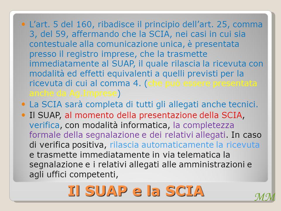 MM Il SUAP e la SCIA L'art. 5 del 160, ribadisce il principio dell'art. 25, comma 3, del 59, affermando che la SCIA, nei casi in cui sia contestuale a