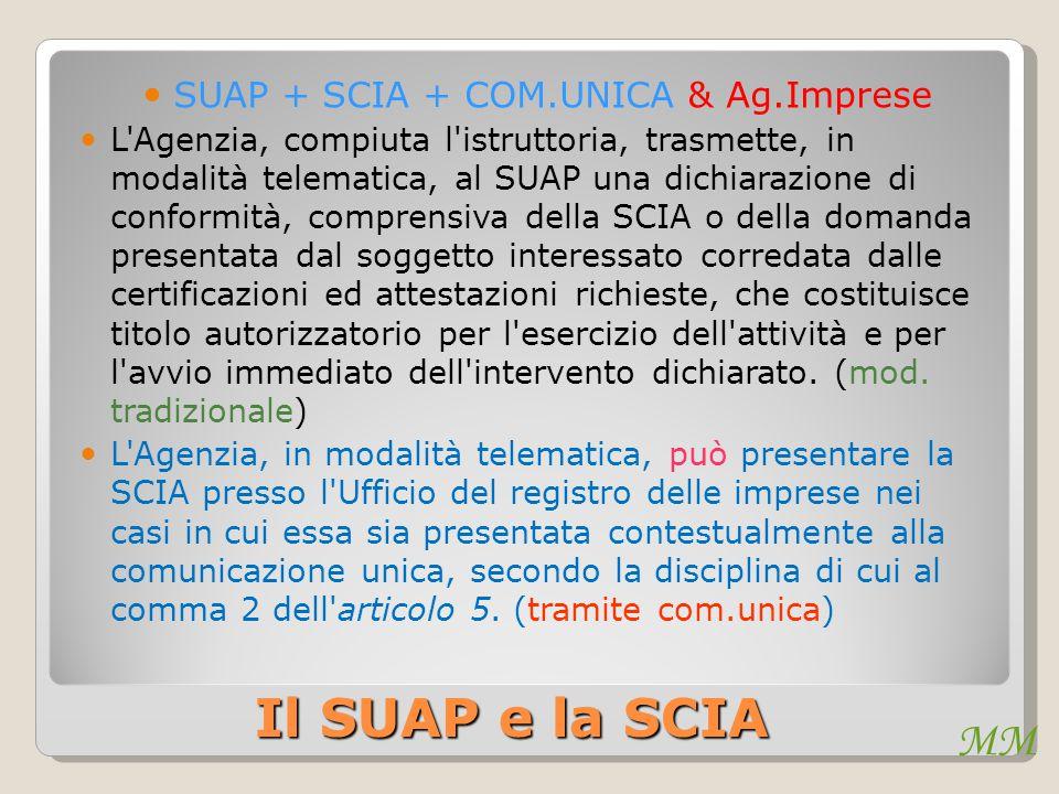 MM Il SUAP e la SCIA SUAP + SCIA + COM.UNICA & Ag.Imprese L Agenzia, compiuta l istruttoria, trasmette, in modalità telematica, al SUAP una dichiarazione di conformità, comprensiva della SCIA o della domanda presentata dal soggetto interessato corredata dalle certificazioni ed attestazioni richieste, che costituisce titolo autorizzatorio per l esercizio dell attività e per l avvio immediato dell intervento dichiarato.