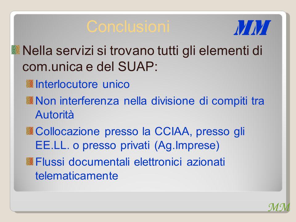 MM Conclusioni Nella servizi si trovano tutti gli elementi di com.unica e del SUAP: Interlocutore unico Non interferenza nella divisione di compiti tra Autorità Collocazione presso la CCIAA, presso gli EE.LL.
