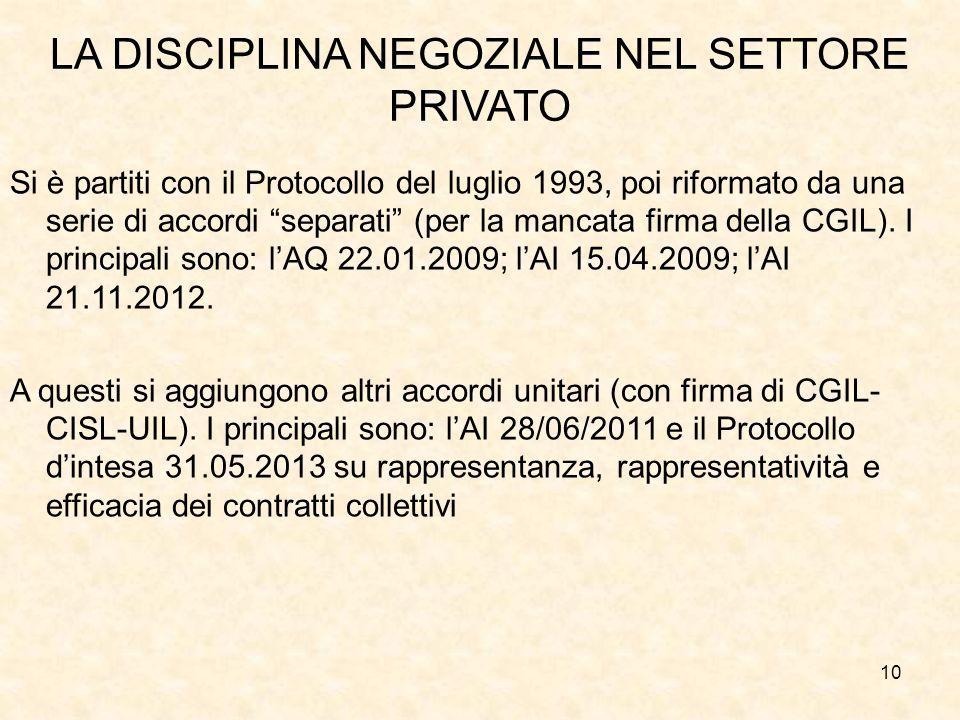 LA DISCIPLINA NEGOZIALE NEL SETTORE PRIVATO Si è partiti con il Protocollo del luglio 1993, poi riformato da una serie di accordi separati (per la mancata firma della CGIL).