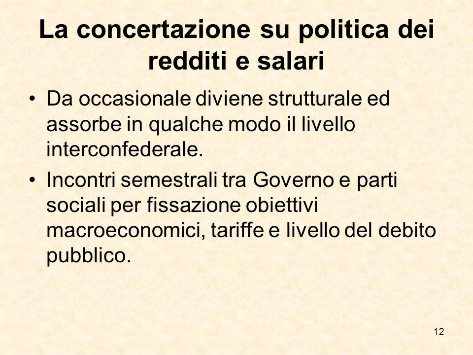 12 La concertazione su politica dei redditi e salari Da occasionale diviene strutturale ed assorbe in qualche modo il livello interconfederale.