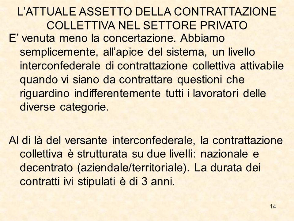 L'ATTUALE ASSETTO DELLA CONTRATTAZIONE COLLETTIVA NEL SETTORE PRIVATO E' venuta meno la concertazione.