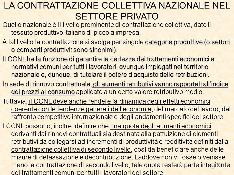 LA CONTRATTAZIONE COLLETTIVA NAZIONALE NEL SETTORE PRIVATO Quello nazionale è il livello preminente di contrattazione collettiva, dato il tessuto produttivo italiano di piccola impresa.