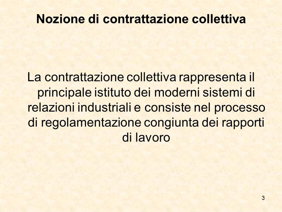 3 Nozione di contrattazione collettiva La contrattazione collettiva rappresenta il principale istituto dei moderni sistemi di relazioni industriali e consiste nel processo di regolamentazione congiunta dei rapporti di lavoro