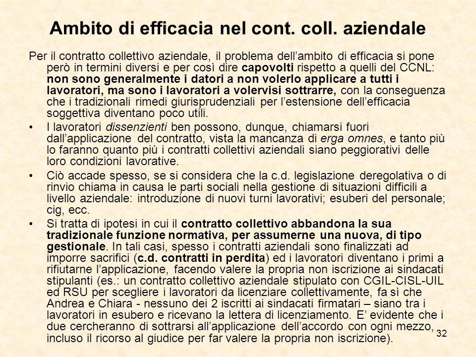 32 Ambito di efficacia nel cont.coll.