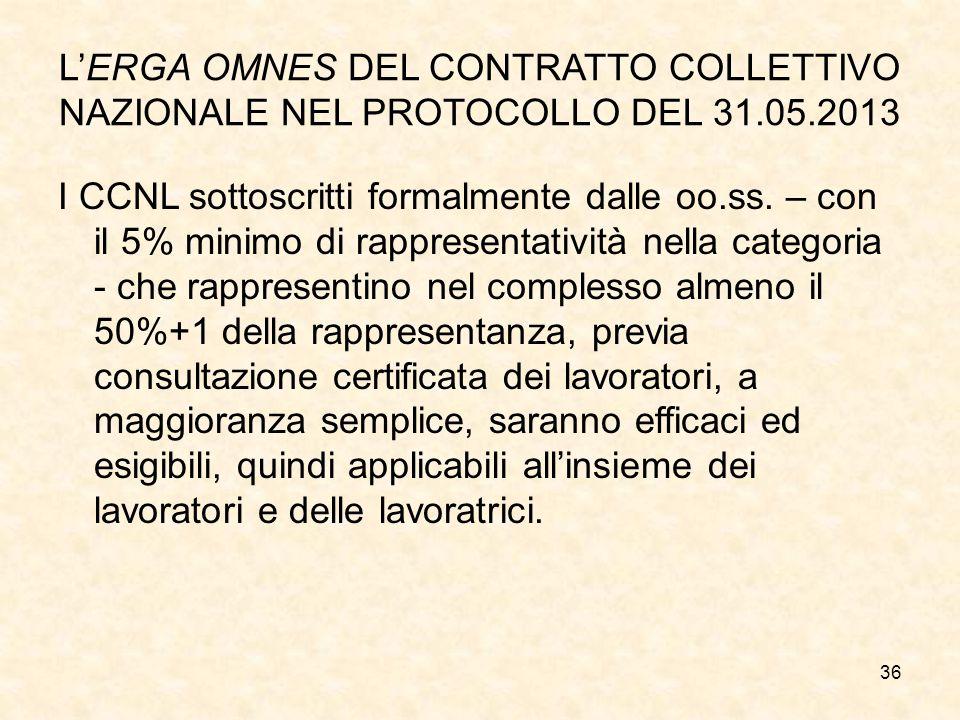 L'ERGA OMNES DEL CONTRATTO COLLETTIVO NAZIONALE NEL PROTOCOLLO DEL 31.05.2013 I CCNL sottoscritti formalmente dalle oo.ss.