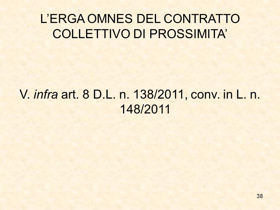 38 L'ERGA OMNES DEL CONTRATTO COLLETTIVO DI PROSSIMITA' V.