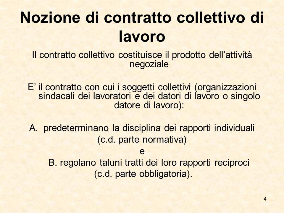 4 Nozione di contratto collettivo di lavoro Il contratto collettivo costituisce il prodotto dell'attività negoziale E' il contratto con cui i soggetti collettivi (organizzazioni sindacali dei lavoratori e dei datori di lavoro o singolo datore di lavoro): A.predeterminano la disciplina dei rapporti individuali (c.d.