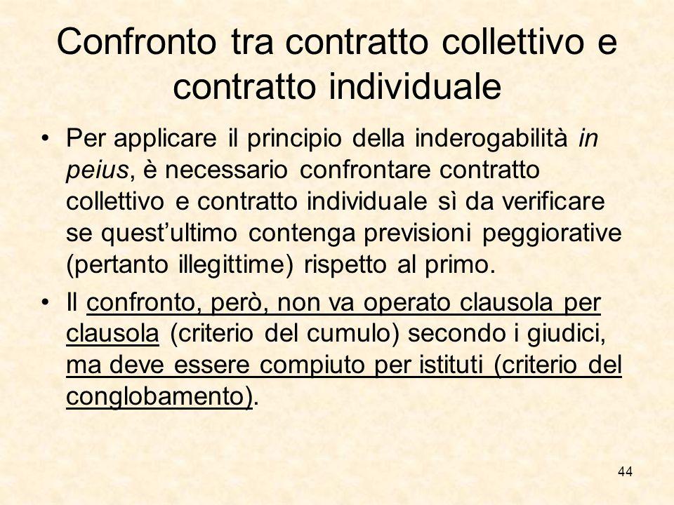 44 Confronto tra contratto collettivo e contratto individuale Per applicare il principio della inderogabilità in peius, è necessario confrontare contratto collettivo e contratto individuale sì da verificare se quest'ultimo contenga previsioni peggiorative (pertanto illegittime) rispetto al primo.