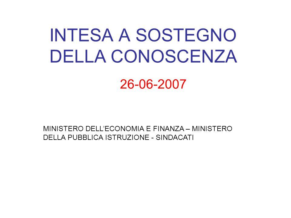 INTESA A SOSTEGNO DELLA CONOSCENZA 26-06-2007 MINISTERO DELL'ECONOMIA E FINANZA – MINISTERO DELLA PUBBLICA ISTRUZIONE - SINDACATI