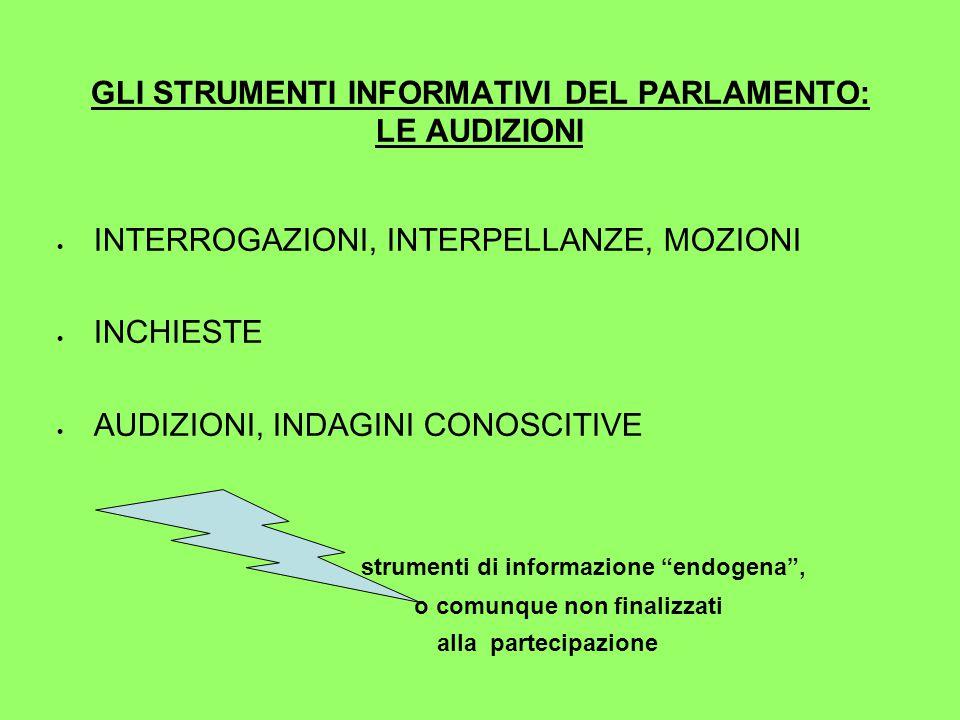 GLI STRUMENTI INFORMATIVI DEL PARLAMENTO: LE AUDIZIONI  INTERROGAZIONI, INTERPELLANZE, MOZIONI  INCHIESTE  AUDIZIONI, INDAGINI CONOSCITIVE strumenti di informazione endogena , o comunque non finalizzati alla partecipazione