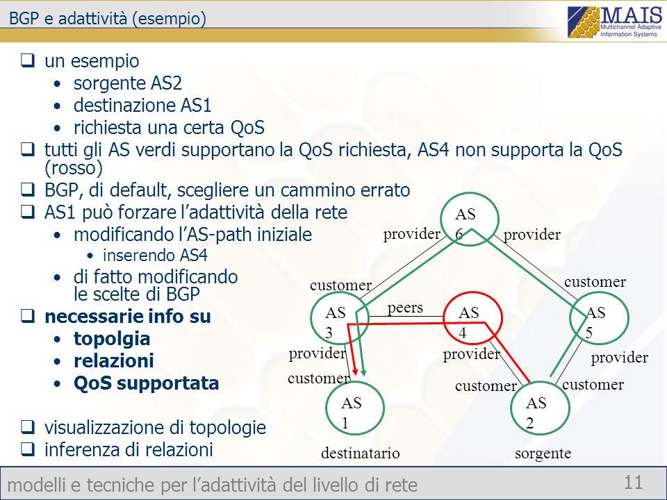 modelli e tecniche per l'adattività del livello di rete 11 BGP e adattività (esempio)  un esempio sorgente AS2 destinazione AS1 richiesta una certa QoS  tutti gli AS verdi supportano la QoS richiesta, AS4 non supporta la QoS (rosso)  BGP, di default, scegliere un cammino errato  AS1 può forzare l'adattività della rete modificando l'AS-path iniziale inserendo AS4 di fatto modificando le scelte di BGP  necessarie info su topolgia relazioni QoS supportata  visualizzazione di topologie  inferenza di relazioni AS 1 AS 2 AS 3 AS 4 AS 5 AS 6 customer provider peers destinatariosorgente provider