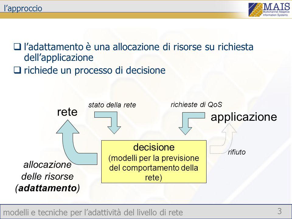 modelli e tecniche per l'adattività del livello di rete 3 l'approccio decisione (modelli per la previsione del comportamento della rete) rete applicazione allocazione delle risorse (adattamento) richieste di QoS stato della rete rifiuto  l'adattamento è una allocazione di risorse su richiesta dell'applicazione  richiede un processo di decisione