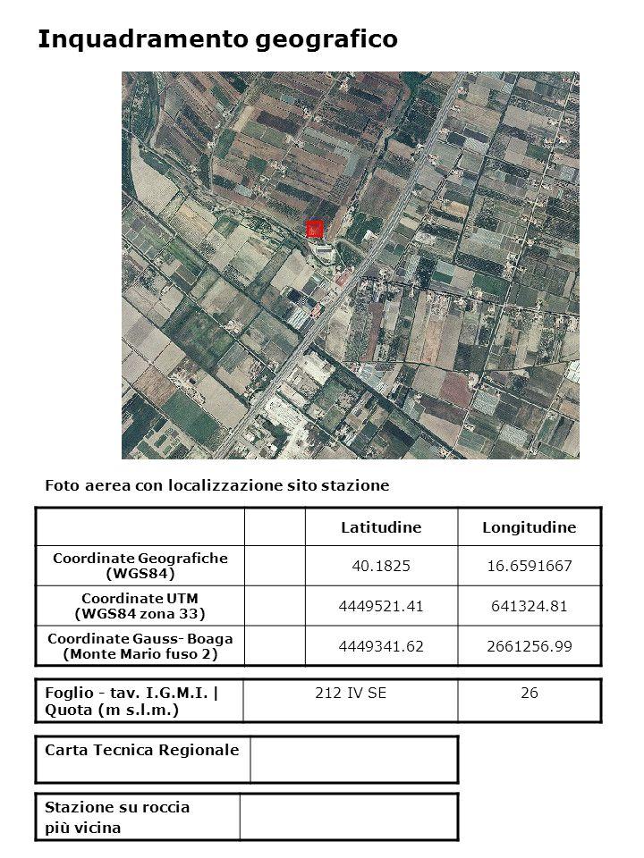 Foto aerea con localizzazione sito stazione Foglio - tav. I.G.M.I. | Quota (m s.l.m.) 212 IV SE26 Inquadramento geografico LatitudineLongitudine Coord