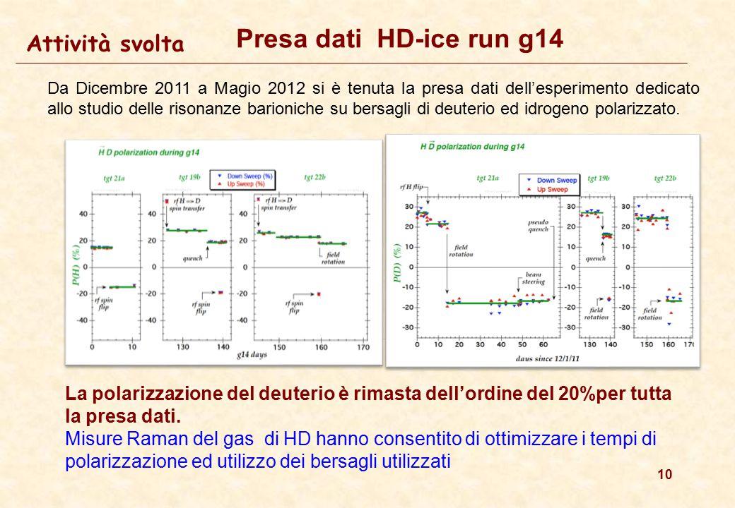 10 Attività svolta Presa dati HD-ice run g14 Da Dicembre 2011 a Magio 2012 si è tenuta la presa dati dell'esperimento dedicato allo studio delle risonanze barioniche su bersagli di deuterio ed idrogeno polarizzato.