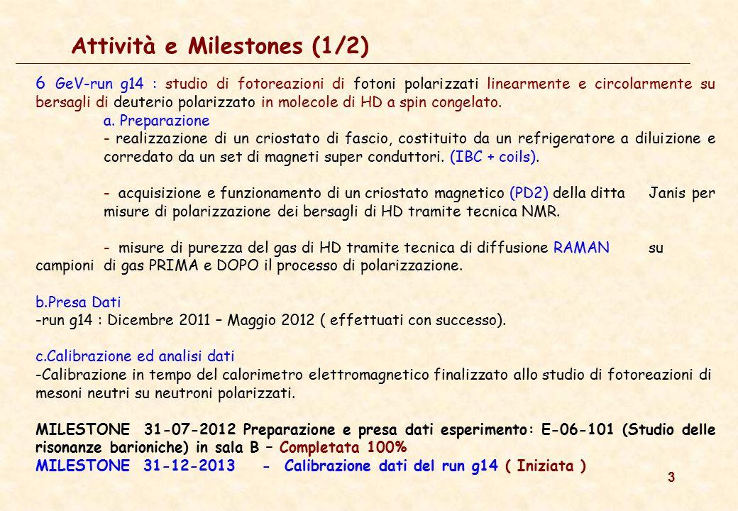 3 Attività e Milestones (1/2) 6 GeV-run g14 : studio di fotoreazioni di fotoni polarizzati linearmente e circolarmente su bersagli di deuterio polariz