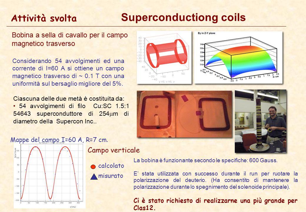 Attività svolta Superconductiong coils Bobina a sella di cavallo per il campo magnetico trasverso Considerando 54 avvolgimenti ed una corrente di I=60 A si ottiene un campo magnetico trasverso di ~ 0.1 T con una uniformità sul bersaglio migliore del 5%.