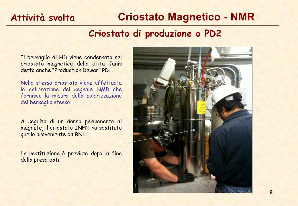 8 Attività svolta Criostato Magnetico - NMR Criostato di produzione o PD2 Il bersaglio di HD viene condensato nel criostato magnetico della ditta Janis detto anche Production Dewar PD.