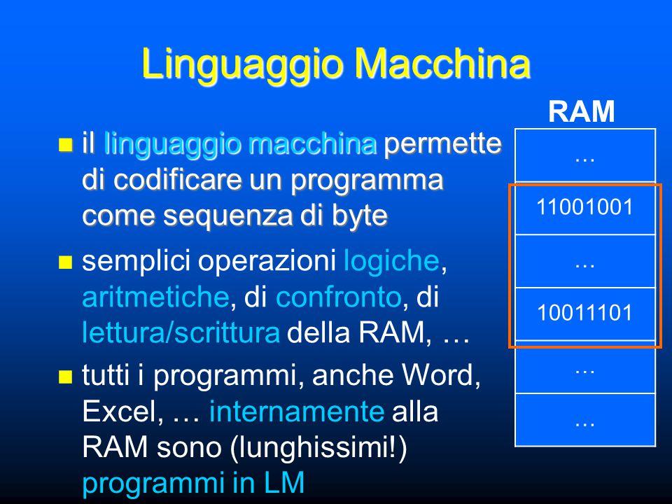 Linguaggio Macchina il linguaggio macchina permette di codificare un programma come sequenza di byte il linguaggio macchina permette di codificare un programma come sequenza di byte RAM semplici operazioni logiche, aritmetiche, di confronto, di lettura/scrittura della RAM, … … 11001001 … 10011101 … … tutti i programmi, anche Word, Excel, … internamente alla RAM sono (lunghissimi!) programmi in LM