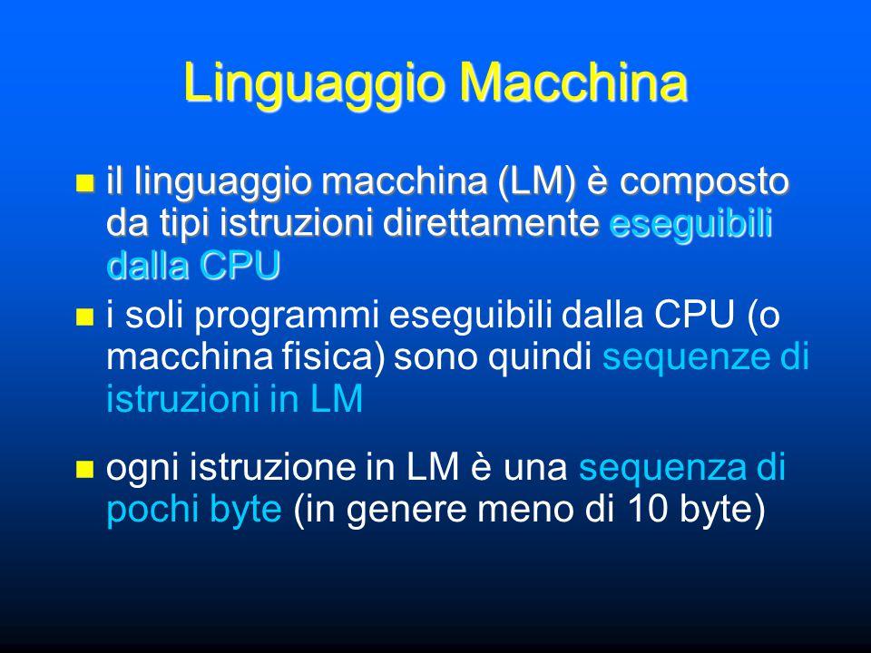 Linguaggio Macchina il linguaggio macchina (LM) è composto da tipi istruzioni direttamente eseguibili dalla CPU il linguaggio macchina (LM) è composto