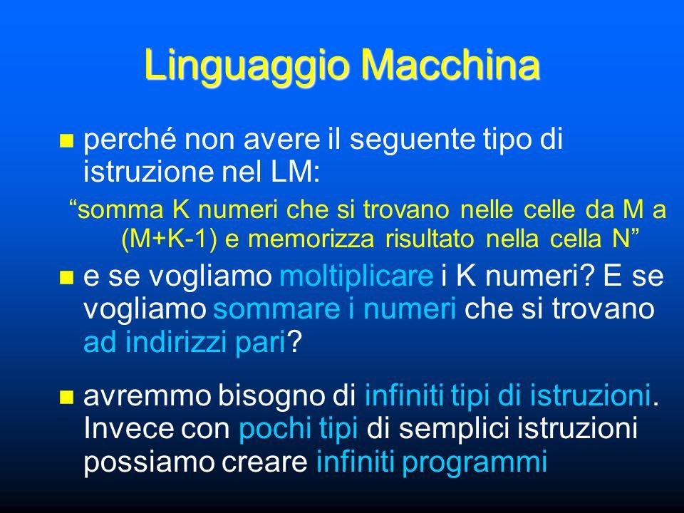 Linguaggio Macchina perché non avere il seguente tipo di istruzione nel LM: somma K numeri che si trovano nelle celle da M a (M+K-1) e memorizza risultato nella cella N e se vogliamo moltiplicare i K numeri.