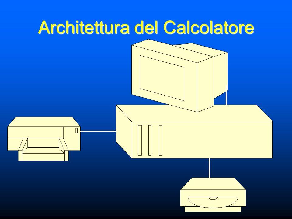 Architettura del Calcolatore Elaboratore Dispositivi di I/O Memoria Secondaria CPU RAM Memoria Secondaria Memoria Secondaria