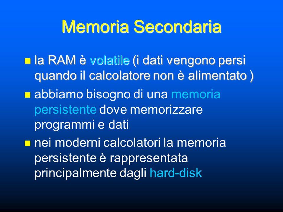 Memoria Secondaria la RAM è volatile (i dati vengono persi quando il calcolatore non è alimentato ) la RAM è volatile (i dati vengono persi quando il calcolatore non è alimentato ) abbiamo bisogno di una memoria persistente dove memorizzare programmi e dati nei moderni calcolatori la memoria persistente è rappresentata principalmente dagli hard-disk