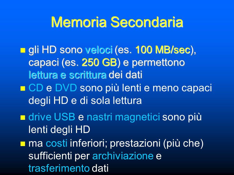 Memoria Secondaria gli HD sono veloci (es. 100 MB/sec), capaci (es. 250 GB) e permettono lettura e scrittura dei dati gli HD sono veloci (es. 100 MB/s