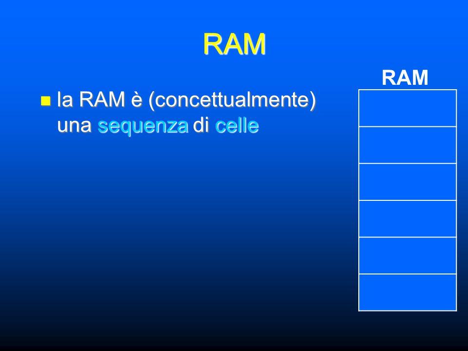 RAM la RAM è (concettualmente) una sequenza di celle la RAM è (concettualmente) una sequenza di celle RAM