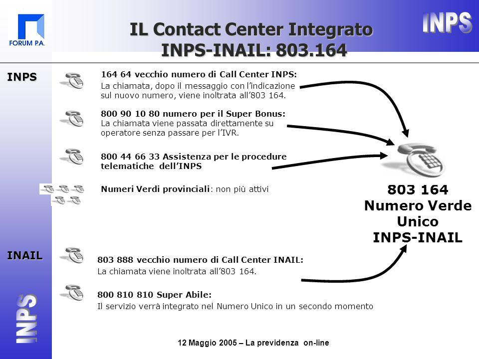 12 Maggio 2005 – La previdenza on-line 164 64 vecchio numero di Call Center INPS: La chiamata, dopo il messaggio con l'indicazione sul nuovo numero, viene inoltrata all'803 164.