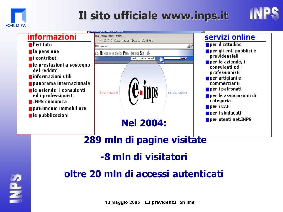 12 Maggio 2005 – La previdenza on-line Nel 2004: 289 mln di pagine visitate -8 mln di visitatori oltre 20 mln di accessi autenticati Il sito ufficiale www.inps.it
