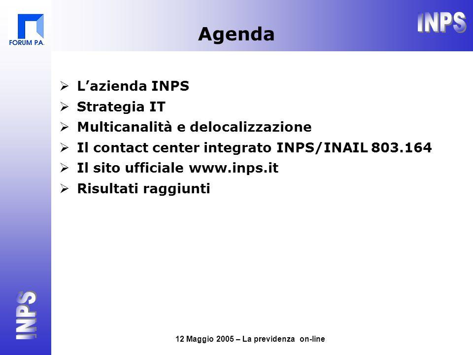 12 Maggio 2005 – La previdenza on-line  L'azienda INPS  Strategia IT  Multicanalità e delocalizzazione  Il contact center integrato INPS/INAIL 803.164  Il sito ufficiale www.inps.it  Risultati raggiunti Agenda