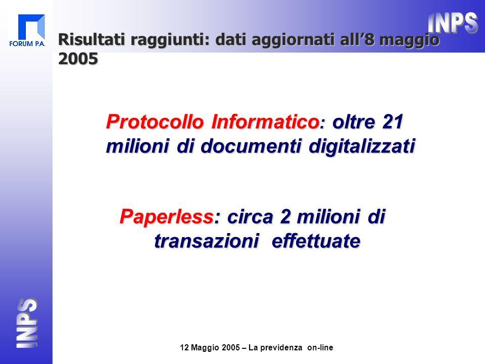 12 Maggio 2005 – La previdenza on-line Risultati raggiunti: dati aggiornati all'8 maggio 2005 Protocollo Informatico : oltre 21 milioni di documenti digitalizzati Paperless: circa 2 milioni di transazioni effettuate