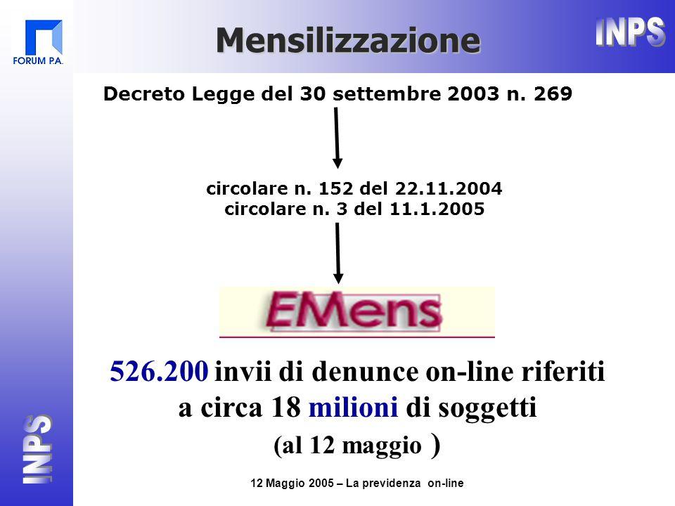 12 Maggio 2005 – La previdenza on-line Mensilizzazione Decreto Legge del 30 settembre 2003 n.