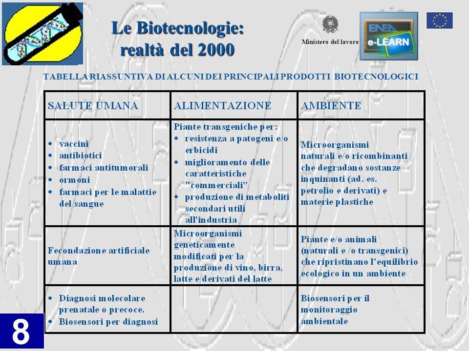 TABELLA RIASSUNTIVA DI ALCUNI DEI PRINCIPALI PRODOTTI BIOTECNOLOGICI Le Biotecnologie: realtà del 2000 Ministero del lavoro 8