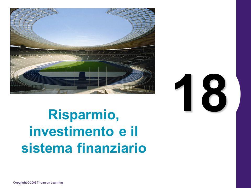 Copyright © 2006 Thomson Learning 18 Risparmio, investimento e il sistema finanziario