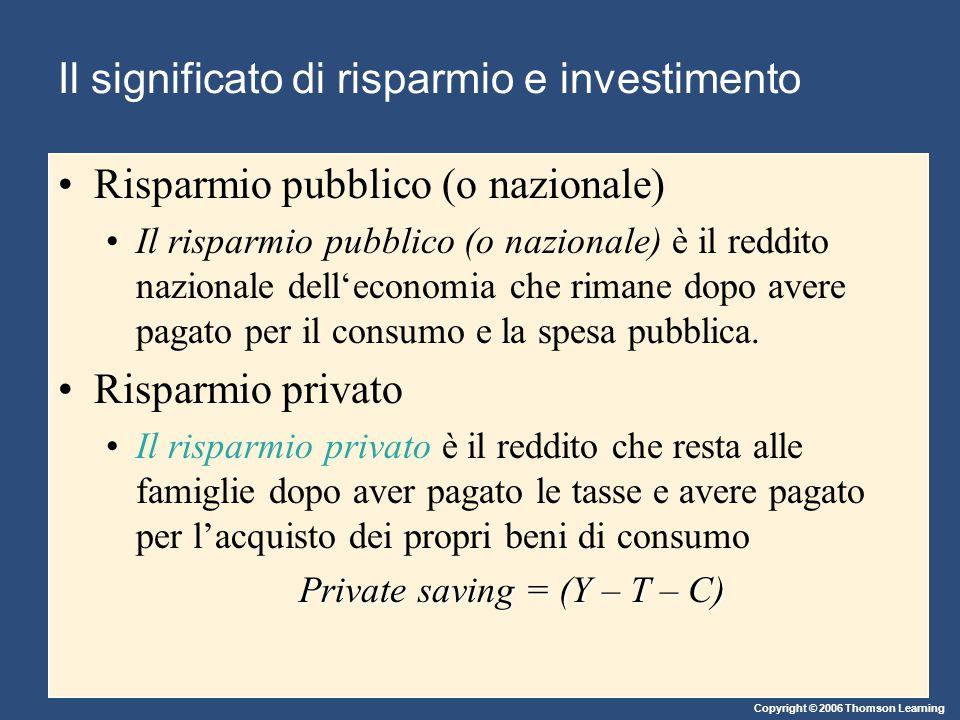 Copyright © 2006 Thomson Learning Il significato di risparmio e investimento Risparmio pubblico (o nazionale) Il risparmio pubblico (o nazionale) è il reddito nazionale dell'economia che rimane dopo avere pagato per il consumo e la spesa pubblica.