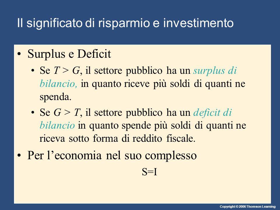 Copyright © 2006 Thomson Learning Surplus e Deficit Se T > G, il settore pubblico ha un surplus di bilancio, in quanto riceve più soldi di quanti ne spenda.