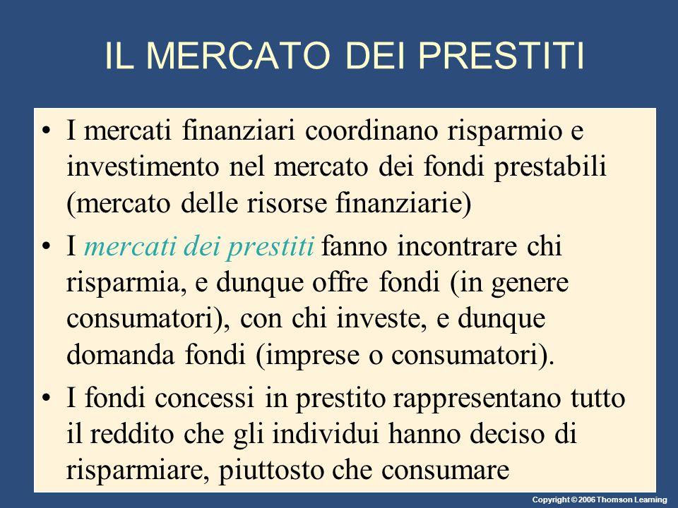 Copyright © 2006 Thomson Learning IL MERCATO DEI PRESTITI I mercati finanziari coordinano risparmio e investimento nel mercato dei fondi prestabili (mercato delle risorse finanziarie) I mercati dei prestiti fanno incontrare chi risparmia, e dunque offre fondi (in genere consumatori), con chi investe, e dunque domanda fondi (imprese o consumatori).