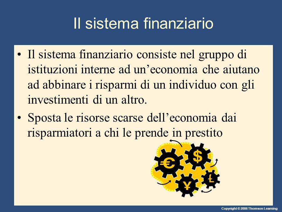 Copyright © 2006 Thomson Learning Il sistema finanziario Il sistema finanziario consiste nel gruppo di istituzioni interne ad un'economia che aiutano ad abbinare i risparmi di un individuo con gli investimenti di un altro.