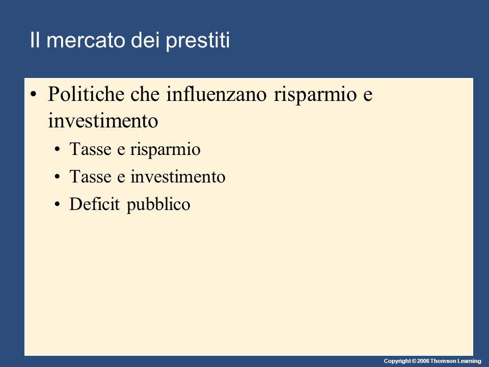 Copyright © 2006 Thomson Learning Il mercato dei prestiti Politiche che influenzano risparmio e investimento Tasse e risparmio Tasse e investimento Deficit pubblico