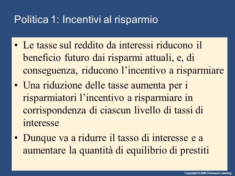 Copyright © 2006 Thomson Learning Politica 1: Incentivi al risparmio Le tasse sul reddito da interessi riducono il beneficio futuro dai risparmi attuali, e, di conseguenza, riducono l'incentivo a risparmiare Una riduzione delle tasse aumenta per i risparmiatori l'incentivo a risparmiare in corrispondenza di ciascun livello di tassi di interesse Dunque va a ridurre il tasso di interesse e a aumentare la quantità di equilibrio di prestiti