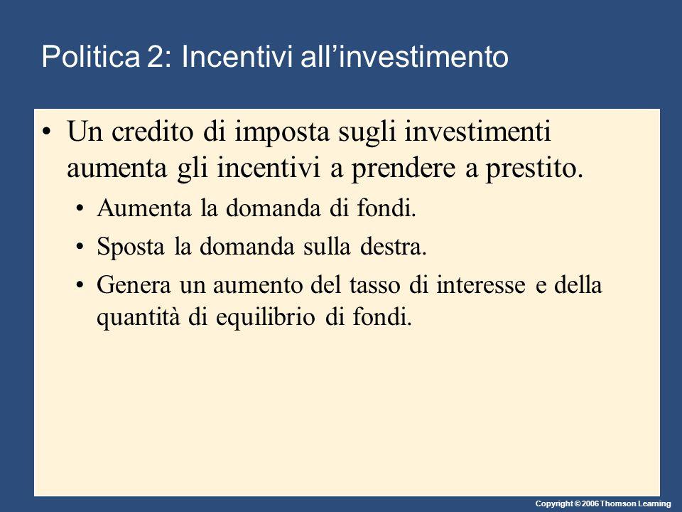Copyright © 2006 Thomson Learning Politica 2: Incentivi all'investimento Un credito di imposta sugli investimenti aumenta gli incentivi a prendere a prestito.