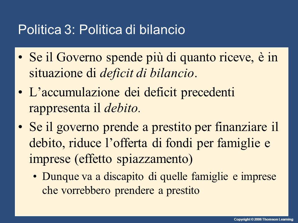 Copyright © 2006 Thomson Learning Politica 3: Politica di bilancio Se il Governo spende più di quanto riceve, è in situazione di deficit di bilancio.