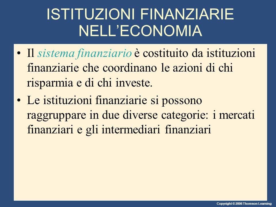 Copyright © 2006 Thomson Learning ISTITUZIONI FINANZIARIE NELL'ECONOMIA Il sistema finanziario è costituito da istituzioni finanziarie che coordinano le azioni di chi risparmia e di chi investe.
