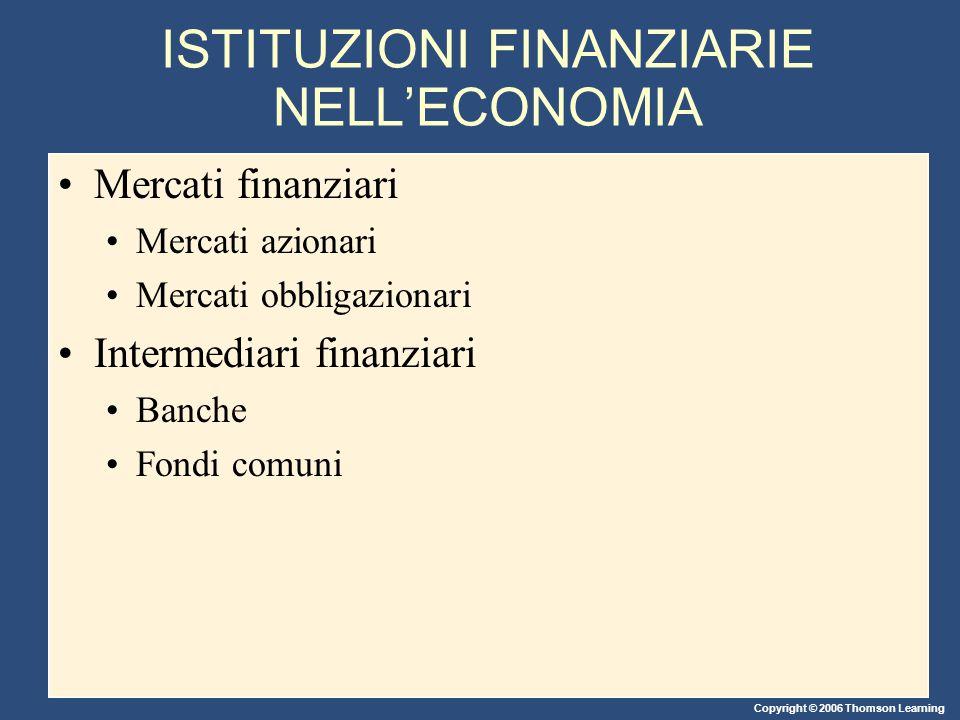 Copyright © 2006 Thomson Learning ISTITUZIONI FINANZIARIE NELL'ECONOMIA Mercati finanziari Mercati azionari Mercati obbligazionari Intermediari finanziari Banche Fondi comuni