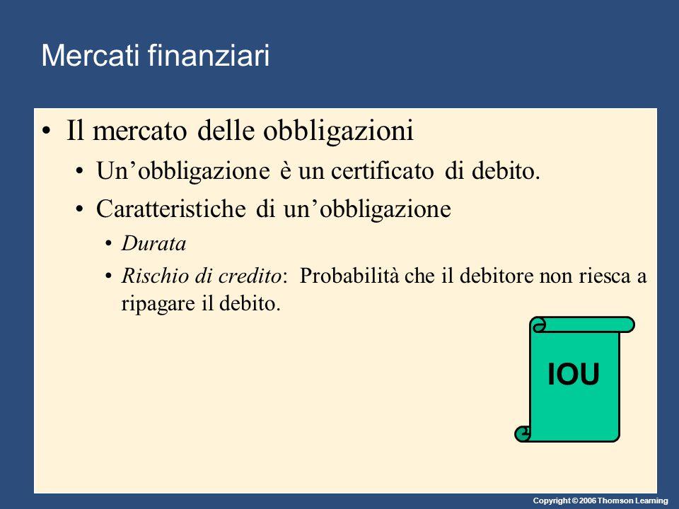 Copyright © 2006 Thomson Learning Mercati finanziari Il mercato delle obbligazioni Un'obbligazione è un certificato di debito.